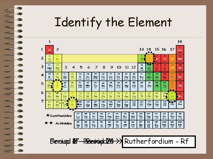 Identify the Element Period 4 Group 17 2 –––Period 5 Group Period 7 14