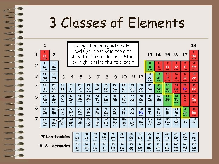 3 Classes of Elements Classas a guide, Color color Using this Metal code your