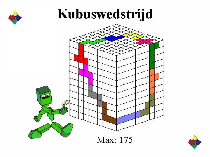Kubuswedstrijd Max: 175