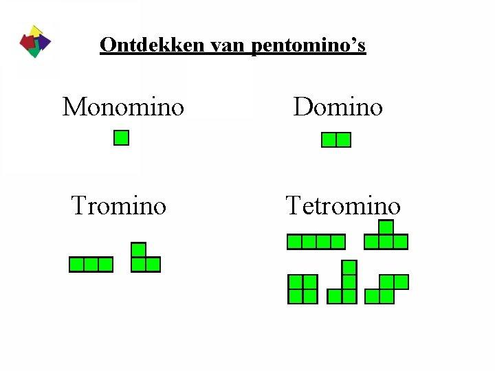 Ontdekken van pentomino's Monomino Domino Tromino Tetromino