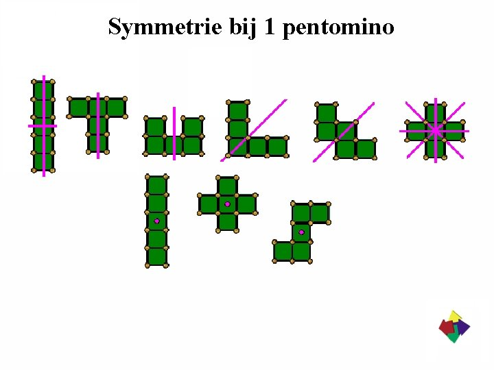Symmetrie bij 1 pentomino