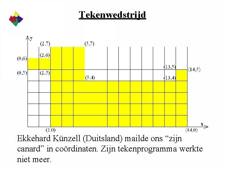 """Tekenwedstrijd Ekkehard Künzell (Duitsland) mailde ons """"zijn canard"""" in coördinaten. Zijn tekenprogramma werkte niet"""