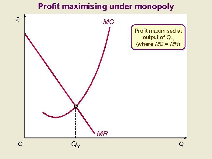 Profit maximising under monopoly £ MC Profit maximised at output of Qm (where MC