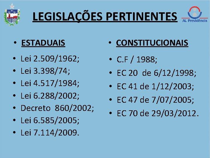 LEGISLAÇÕES PERTINENTES • ESTADUAIS • • Lei 2. 509/1962; Lei 3. 398/74; Lei 4.