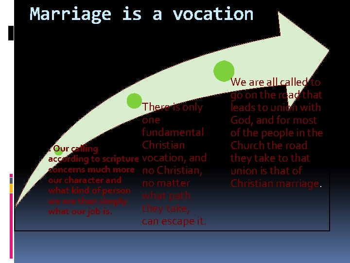 Marriage is a vocation There is only one fundamental Christian . Our calling according