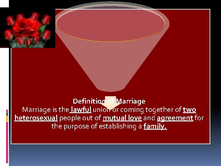 Definition of Marriage is the lawful union or coming together of two heterosexual people