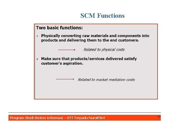 SCM Functions Program Studi Sistem Informasi – STT Terpadu Nurul. Fikri 18