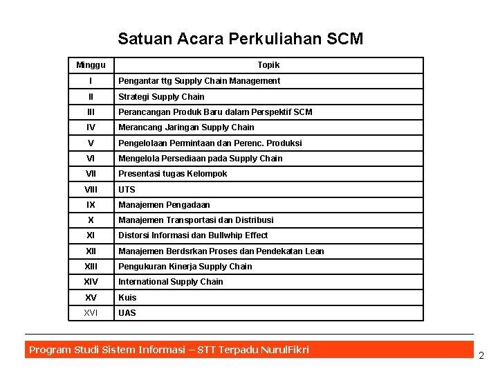 Satuan Acara Perkuliahan SCM Minggu Topik I Pengantar ttg Supply Chain Management II Strategi