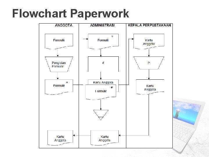 Flowchart Paperwork