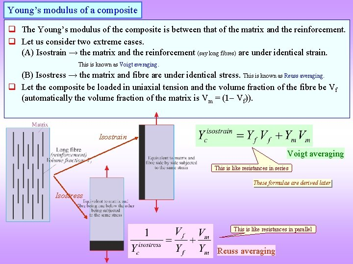 Young's modulus of a composite q The Young's modulus of the composite is between