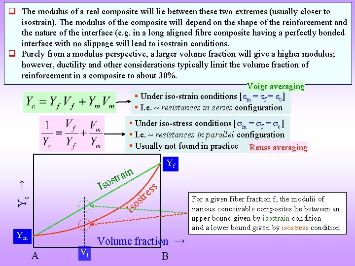 q The modulus of a real composite will lie between these two extremes (usually