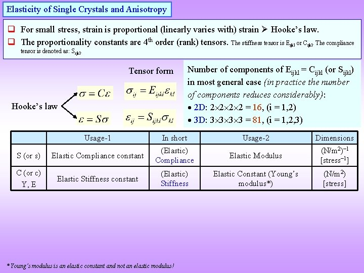 Elasticity of Single Crystals and Anisotropy q For small stress, strain is proportional (linearly