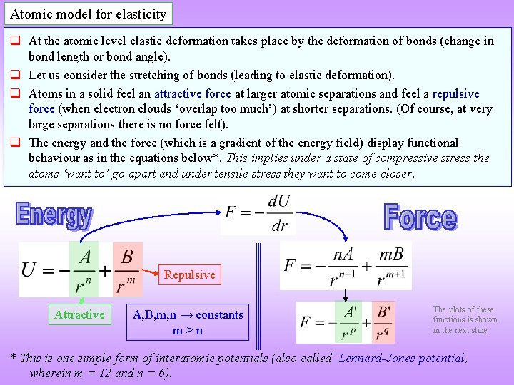 Atomic model for elasticity q At the atomic level elastic deformation takes place by