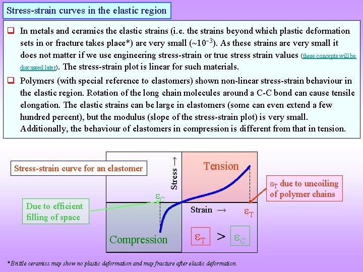 Stress-strain curves in the elastic region q In metals and ceramics the elastic strains