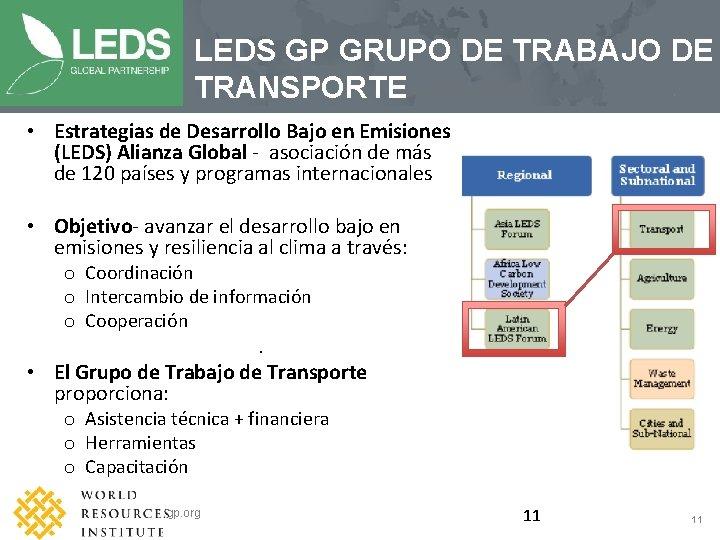 LEDS GP GRUPO DE TRABAJO DE TRANSPORTE • Estrategias de Desarrollo Bajo en Emisiones