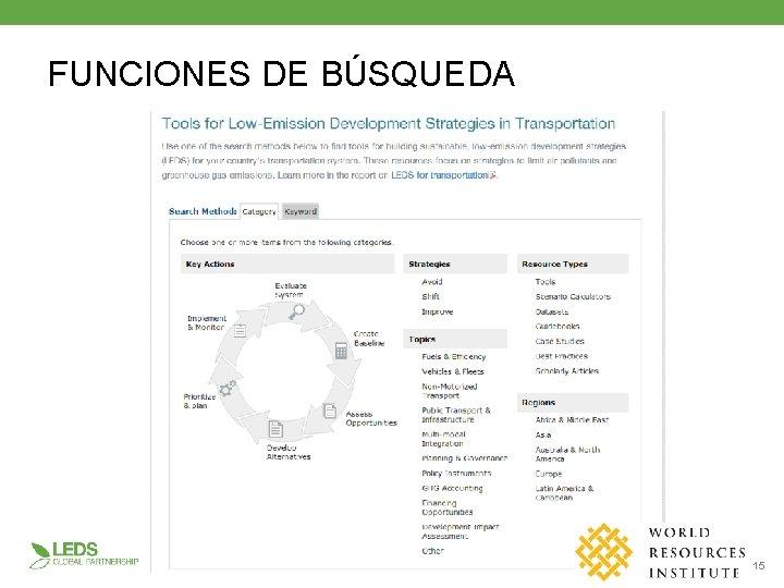FUNCIONES DE BÚSQUEDA ledsgp. org 15