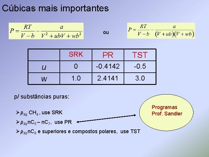 Cúbicas mais importantes ou SRK PR TST 0 -0. 4142 -0. 5 1. 0