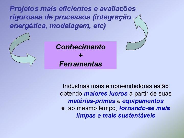 Projetos mais eficientes e avaliações rigorosas de processos (integração energética, modelagem, etc) Conhecimento +
