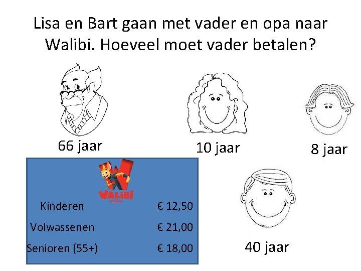 Lisa en Bart gaan met vader en opa naar Walibi. Hoeveel moet vader betalen?