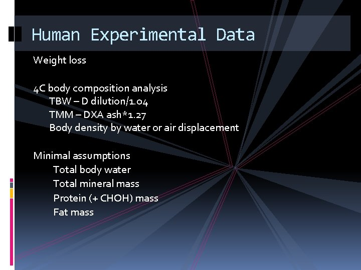 Human Experimental Data Weight loss 4 C body composition analysis TBW – D dilution/1.