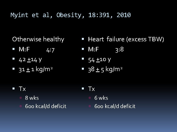 Myint et al, Obesity, 18: 391, 2010 Otherwise healthy M: F 4: 7 42