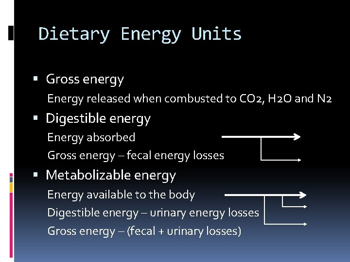 Dietary Energy Units Gross energy Energy released when combusted to CO 2, H 2