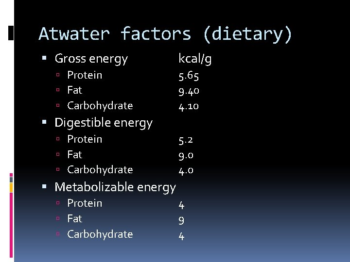 Atwater factors (dietary) Gross energy Protein Fat Carbohydrate kcal/g 5. 65 9. 40 4.
