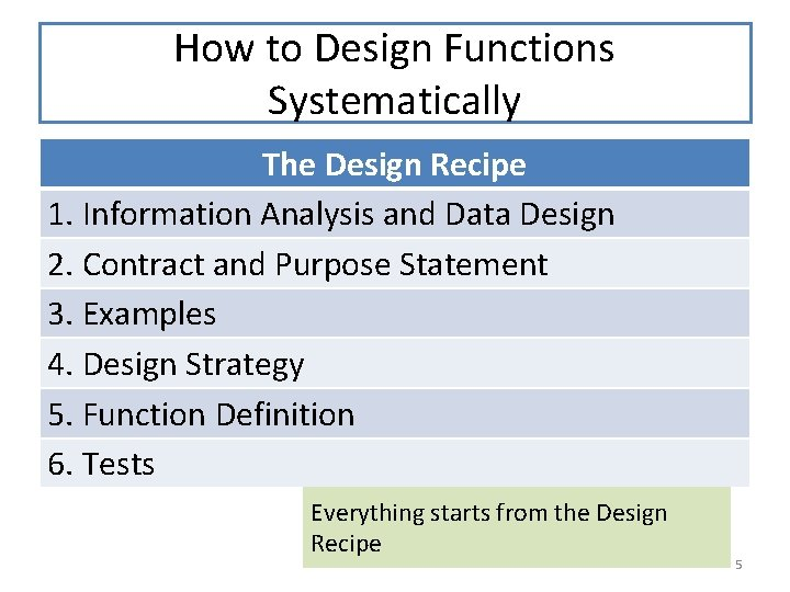 How to Design Functions Systematically The Design Recipe 1. Information Analysis and Data Design