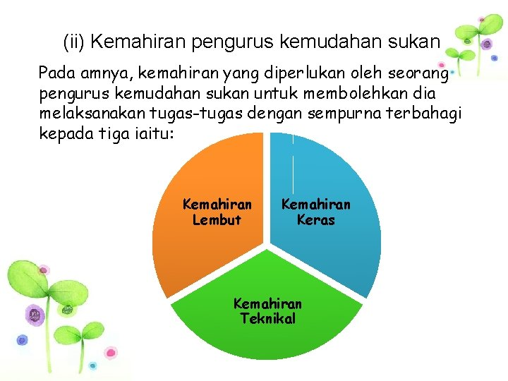 (ii) Kemahiran pengurus kemudahan sukan Pada amnya, kemahiran yang diperlukan oleh seorang pengurus kemudahan