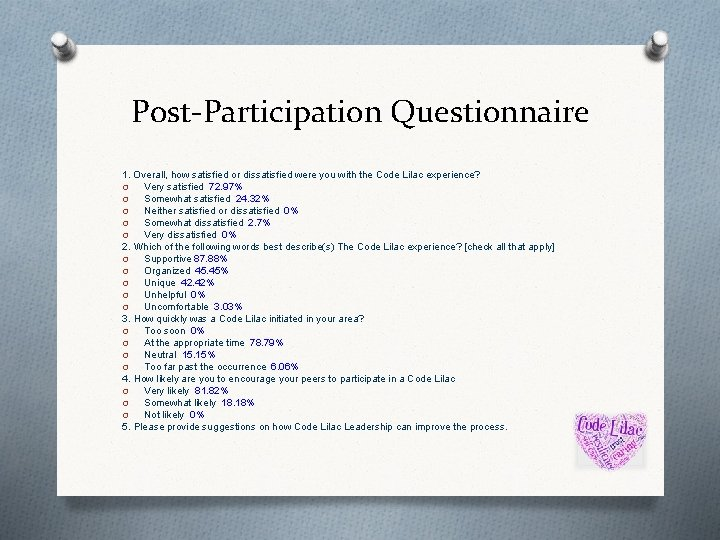 Post-Participation Questionnaire 1. Overall, how satisfied or dissatisfied were you with the Code Lilac