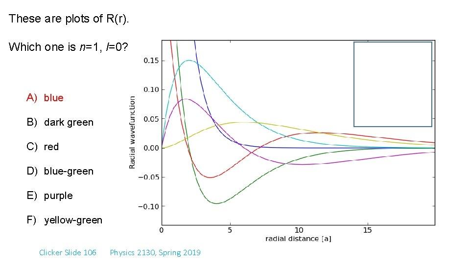 These are plots of R(r). Which one is n=1, l=0? A) blue B) dark