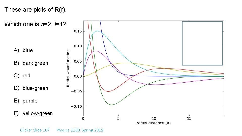 These are plots of R(r). Which one is n=2, l=1? A) blue B) dark