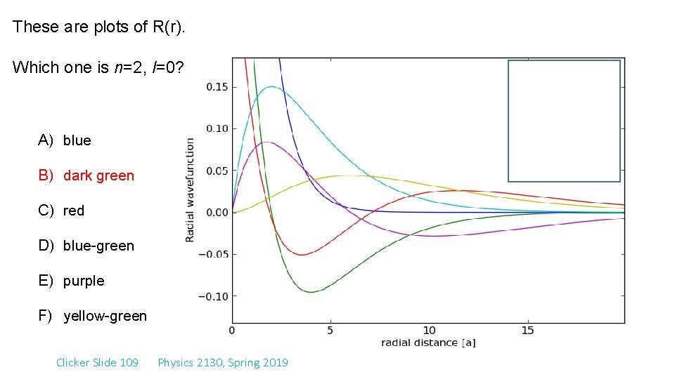 These are plots of R(r). Which one is n=2, l=0? A) blue B) dark