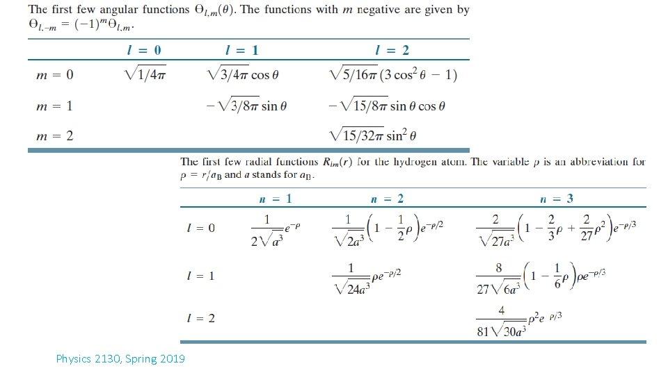 Physics 2130, Spring 2019