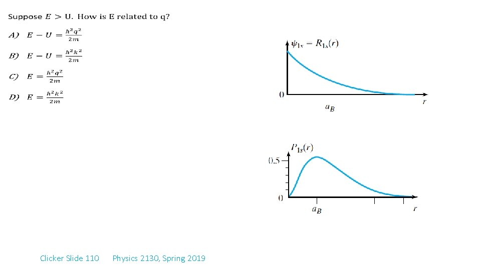 Clicker Slide 110 Physics 2130, Spring 2019