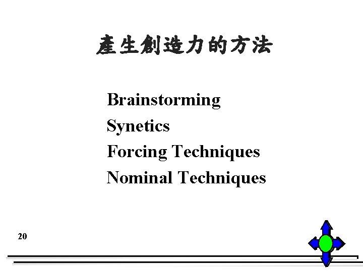 產生創造力的方法 Brainstorming Synetics Forcing Techniques Nominal Techniques 20