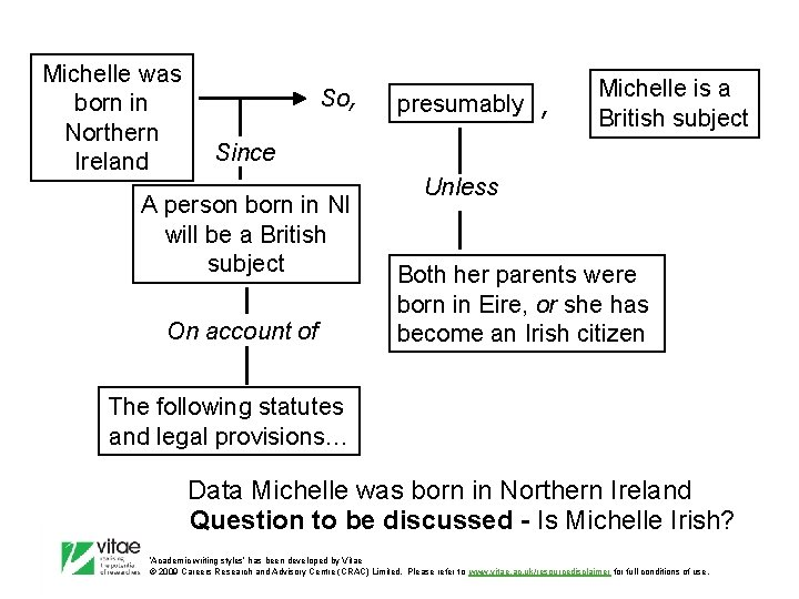 Michelle was born in Northern Ireland So, presumably , Michelle is a British subject