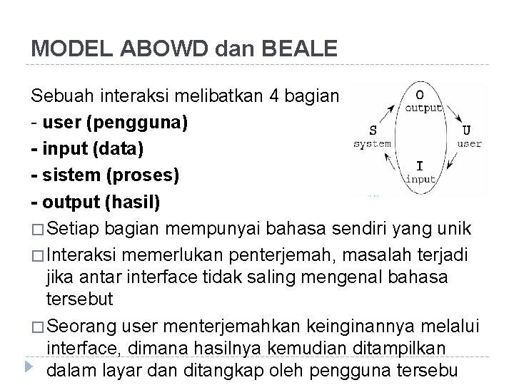 MODEL ABOWD dan BEALE Sebuah interaksi melibatkan 4 bagian : - user (pengguna) -