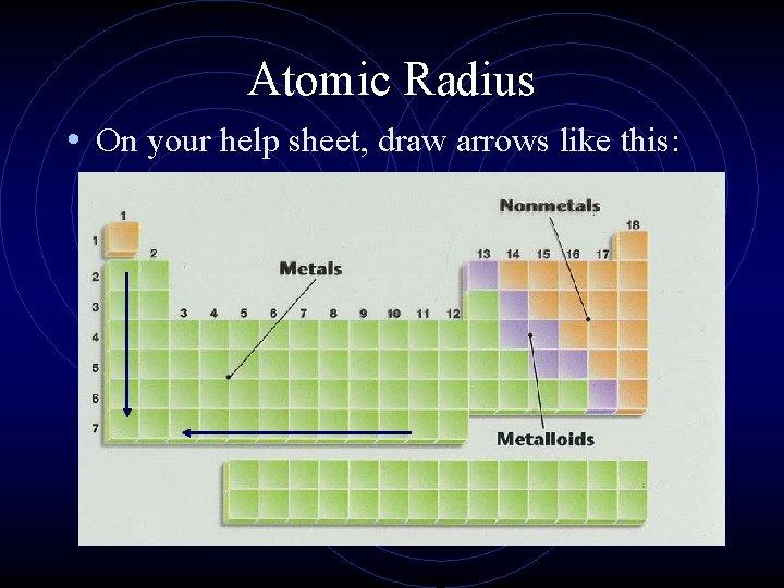 Atomic Radius • On your help sheet, draw arrows like this: