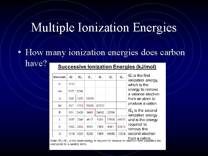 Multiple Ionization Energies • How many ionization energies does carbon have?