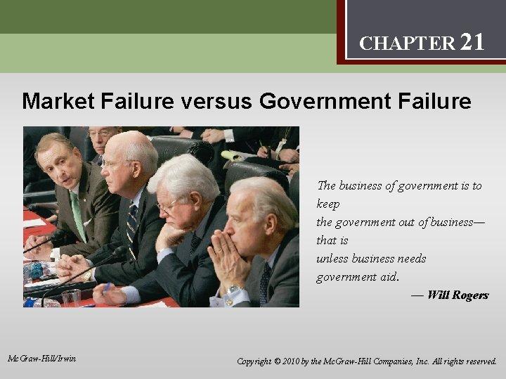 Market Failure versus Government Failure 21 CHAPTER 21 Market Failure versus Government Failure The