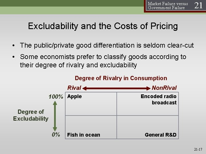 Market Failure versus Government Failure 21 Excludability and the Costs of Pricing • The