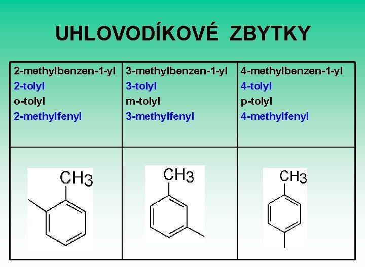 UHLOVODÍKOVÉ ZBYTKY 2 -methylbenzen-1 -yl 2 -tolyl o-tolyl 2 -methylfenyl 3 -methylbenzen-1 -yl 3