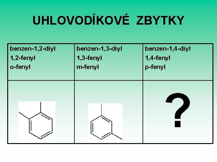 UHLOVODÍKOVÉ ZBYTKY benzen-1, 2 -diyl 1, 2 -fenyl o-fenyl benzen-1, 3 -diyl 1, 3