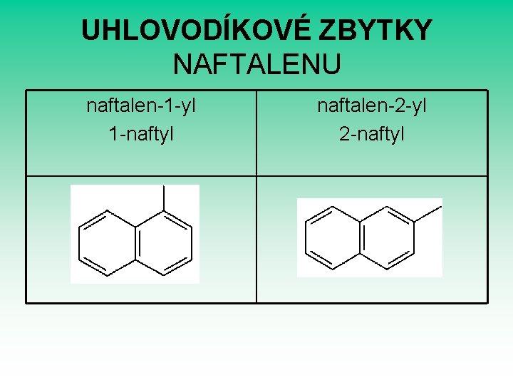 UHLOVODÍKOVÉ ZBYTKY NAFTALENU naftalen-1 -yl 1 -naftyl naftalen-2 -yl 2 -naftyl