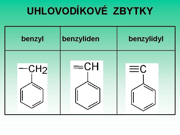 UHLOVODÍKOVÉ ZBYTKY benzyliden benzylidyl