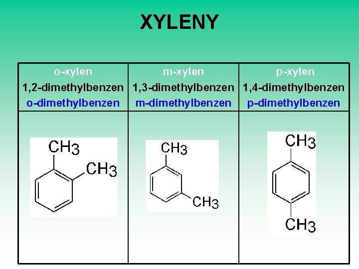 XYLENY o-xylen m-xylen p-xylen 1, 2 -dimethylbenzen 1, 3 -dimethylbenzen 1, 4 -dimethylbenzen o-dimethylbenzen