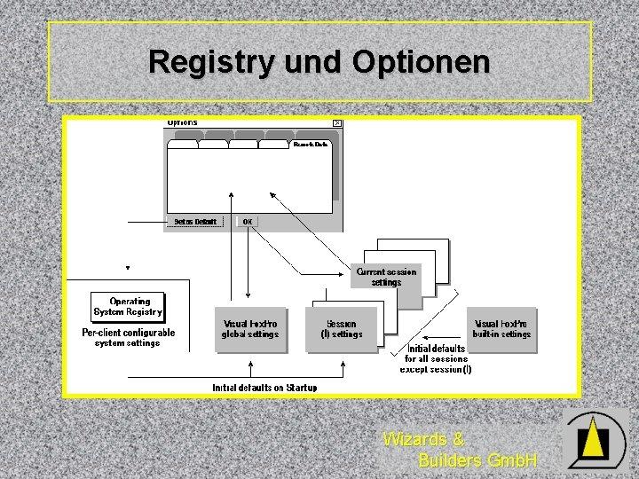 Registry und Optionen Wizards & Builders Gmb. H