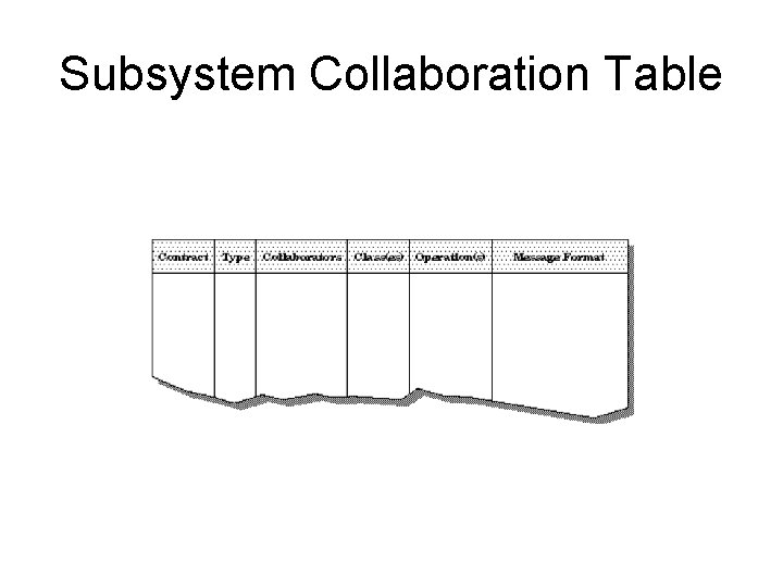Subsystem Collaboration Table