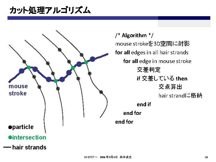 カット処理アルゴリズム mouse stroke particle /* Algorithm */ mouse strokeを 3 D空間に射影 for all edges